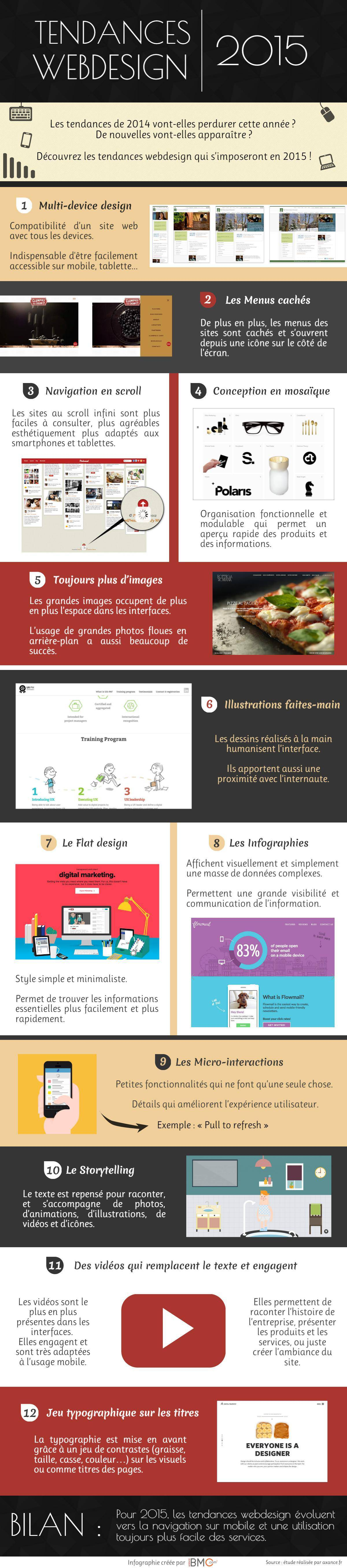 tendanceswebdesign2015